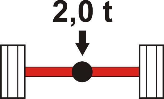 Achslasterhöhung hinten S 90